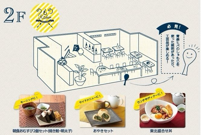 のもの秋葉原店2階飲食店の画像の写真です。…HPよりお借りしました。