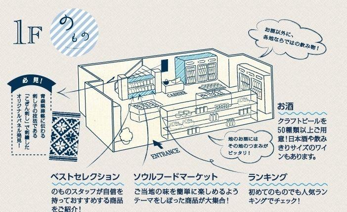 のもの秋葉原店1階の解説の画像です…HPよりお借りしました。