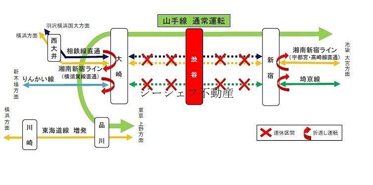 6月1日 渋谷駅・いよいよ新埼京線のホームになります!