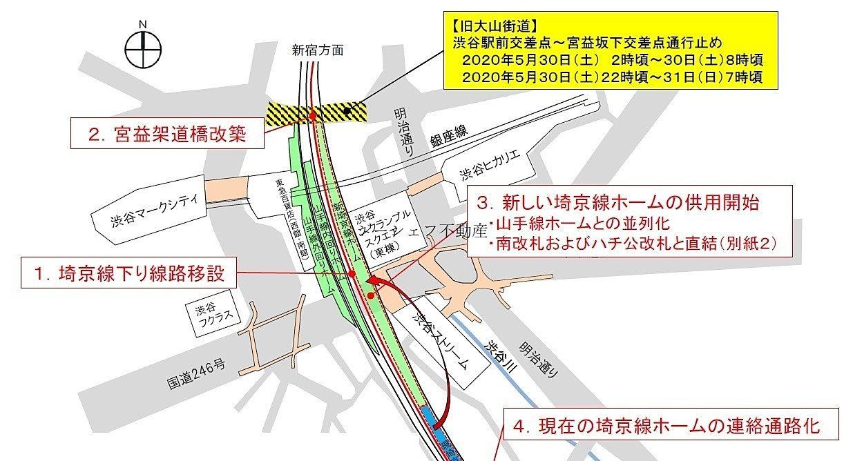 渋谷駅線路切換工事概要 ※JR東日本ニュースより抜粋
